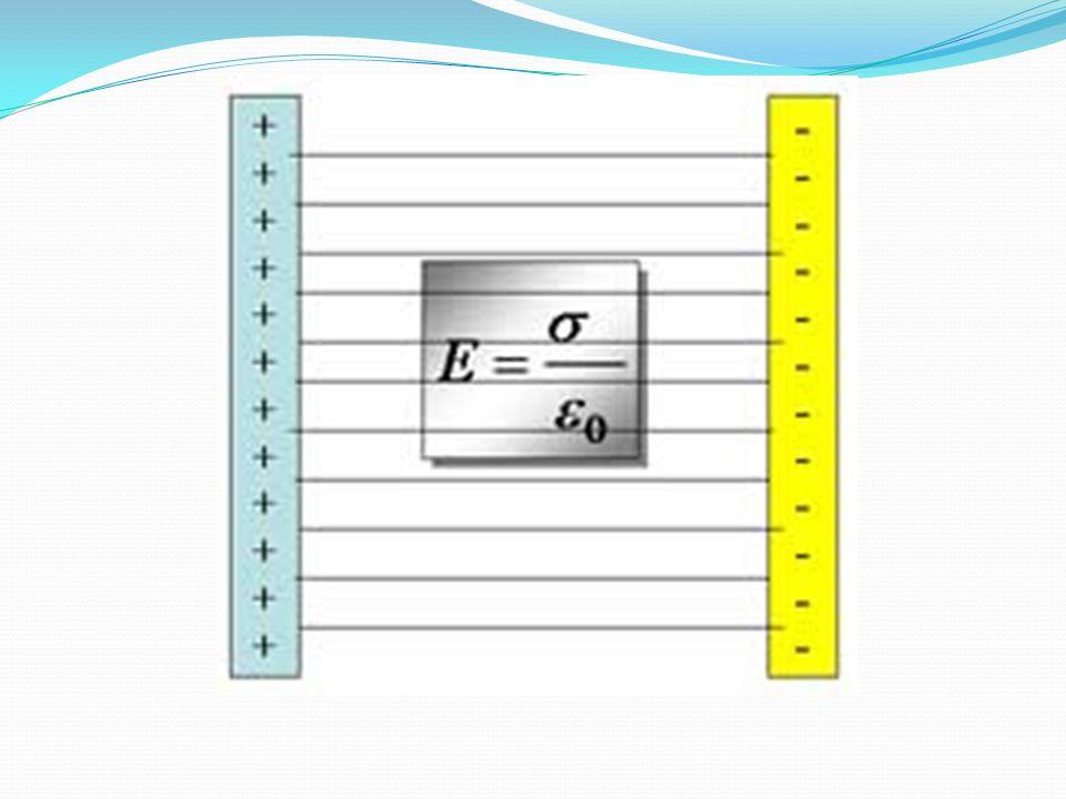La capacità elettrica di un condensatore piano Tra le armature si stabilisce una d.d.p.