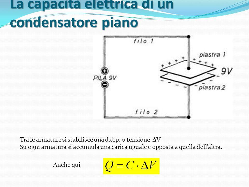 La capacità elettrica di un condensatore piano Tra le armature si stabilisce una d.d.p. o tensione V Su ogni armatura si accumula una carica uguale e