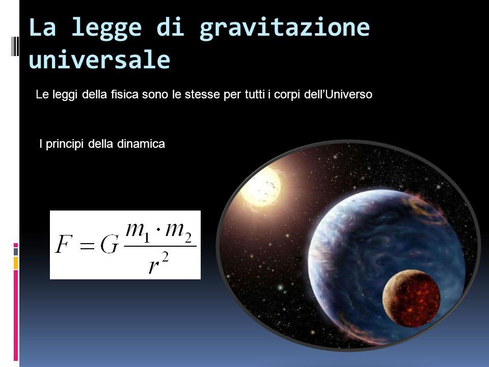 La legge di gravitazione universale Le leggi della fisica sono le stesse per tutti i corpi dellUniverso I principi della dinamica