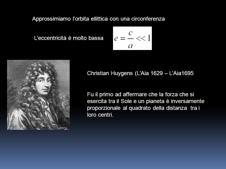 Approssimiamo lorbita ellittica con una circonferenza Leccentricità è molto bassa Christian Huygens (LAia 1629 – LAia1695 Fu il primo ad affermare che