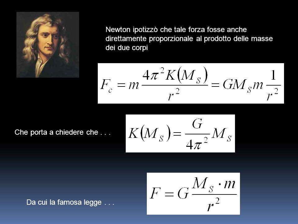 Newton ipotizzò che tale forza fosse anche direttamente proporzionale al prodotto delle masse dei due corpi Che porta a chiedere che... Da cui la famo