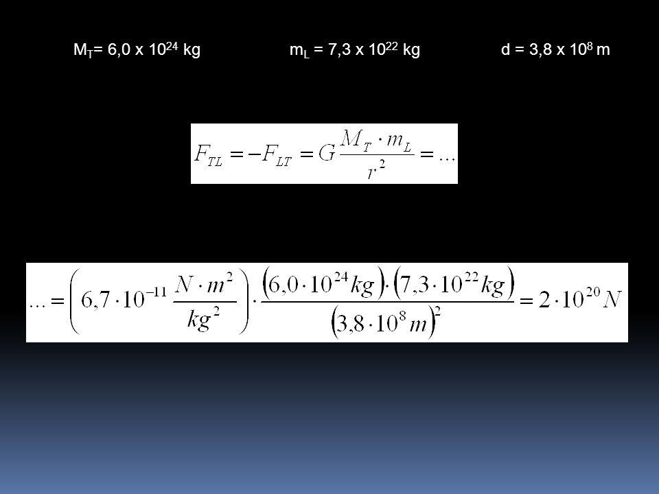 M T = 6,0 x 10 24 kgm L = 7,3 x 10 22 kgd = 3,8 x 10 8 m
