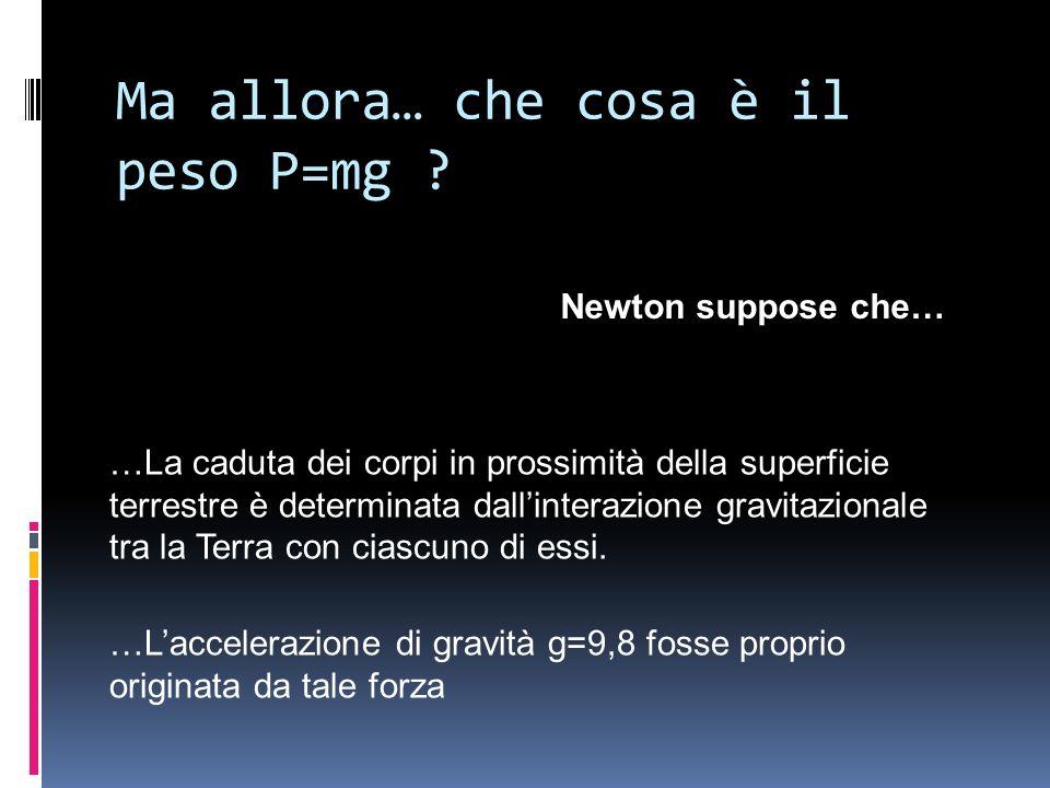 Ma allora… che cosa è il peso P=mg ? …La caduta dei corpi in prossimità della superficie terrestre è determinata dallinterazione gravitazionale tra la