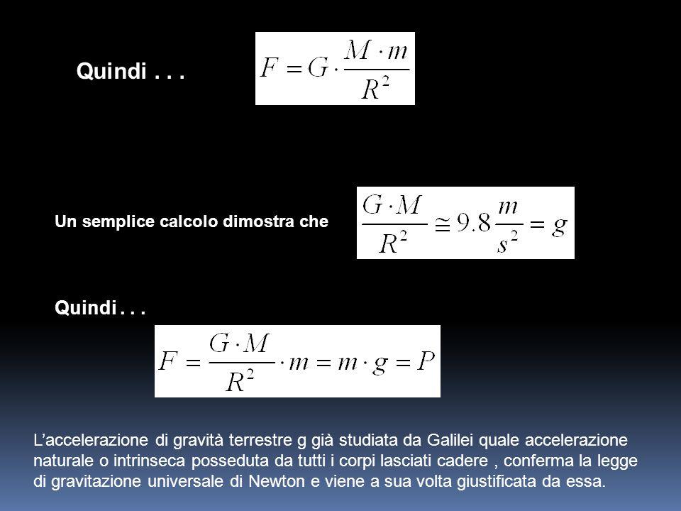 Quindi... Un semplice calcolo dimostra che Quindi... Laccelerazione di gravità terrestre g già studiata da Galilei quale accelerazione naturale o intr
