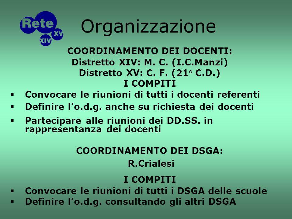 COORDINAMENTO DEI DOCENTI: Distretto XIV: M. C. (I.C.Manzi) Distretto XV: C.