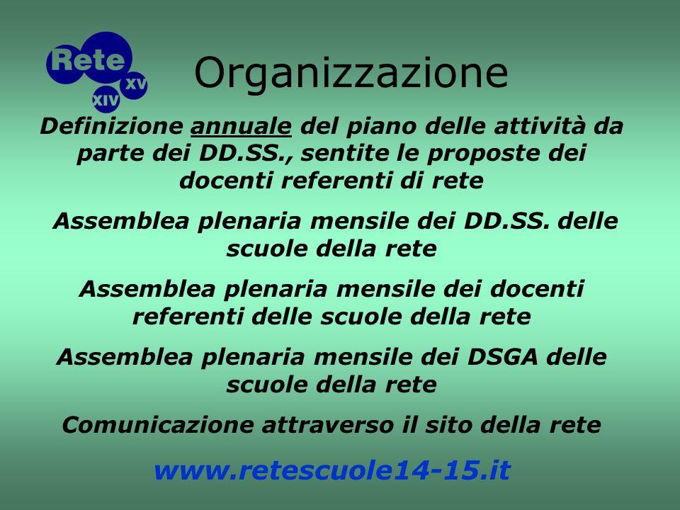 Definizione annuale del piano delle attività da parte dei DD.SS., sentite le proposte dei docenti referenti di rete Assemblea plenaria mensile dei DD.SS.
