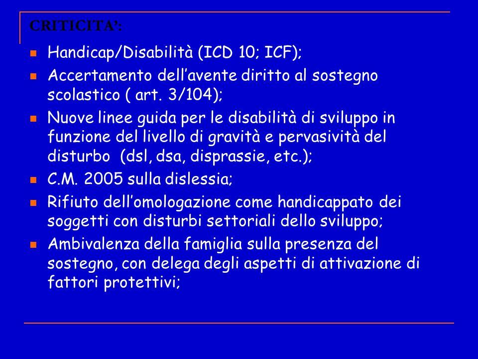 CRITICITA: Handicap/Disabilità (ICD 10; ICF); Accertamento dellavente diritto al sostegno scolastico ( art. 3/104); Nuove linee guida per le disabilit