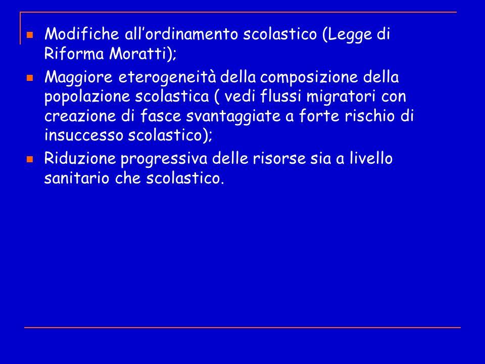Iter di presa in carico Modifiche allordinamento scolastico (Legge di Riforma Moratti); Maggiore eterogeneità della composizione della popolazione sco