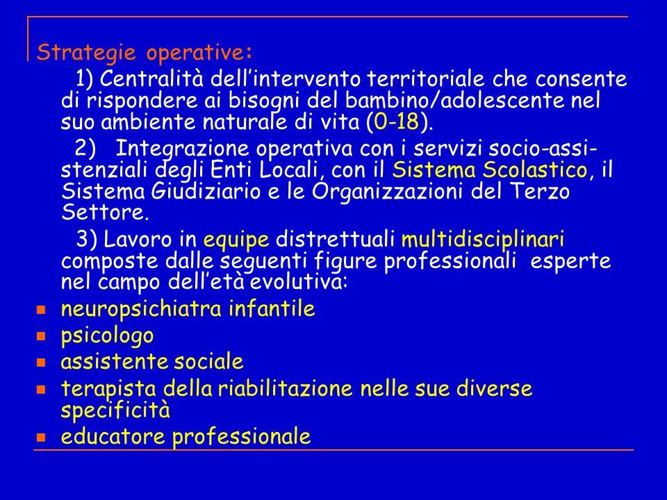 Strategie operative: 1) Centralità dellintervento territoriale che consente di rispondere ai bisogni del bambino/adolescente nel suo ambiente naturale