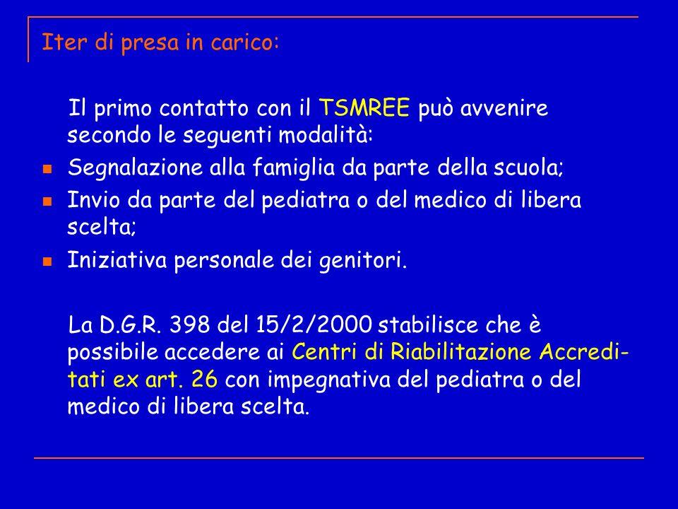 Iter di presa in carico: Il primo contatto con il TSMREE può avvenire secondo le seguenti modalità: Segnalazione alla famiglia da parte della scuola;