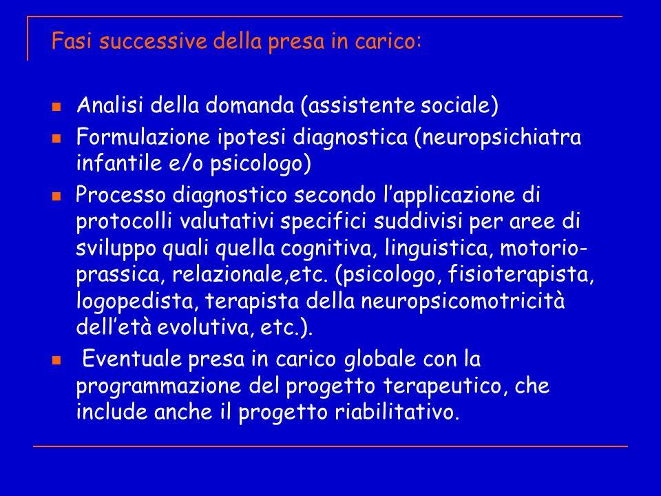 Fasi successive della presa in carico: Analisi della domanda (assistente sociale) Formulazione ipotesi diagnostica (neuropsichiatra infantile e/o psic
