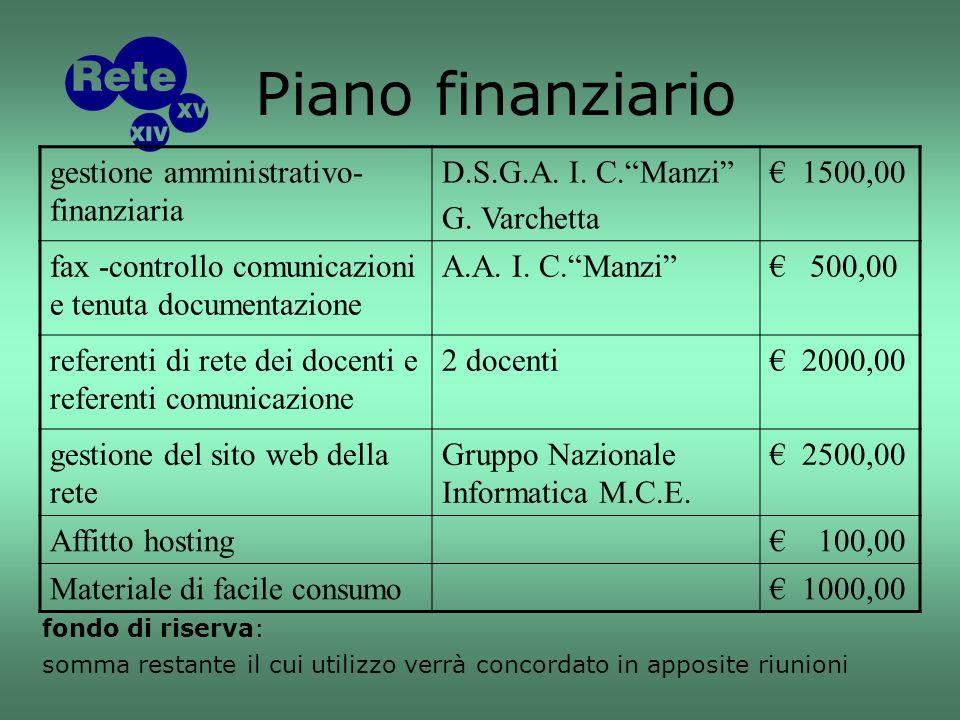 Piano finanziario gestione amministrativo- finanziaria D.S.G.A.