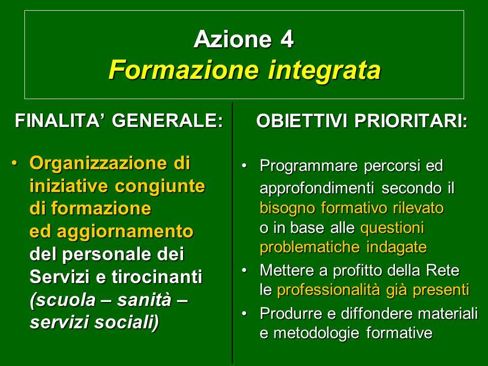 Azione 3 Monitoraggio di Sistema (osservazione, analisi e valutazione) FINALITA GENERALE: Osservazione, rilevazione, analisi e valutazione condivise d