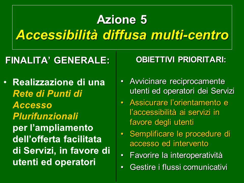 Azione 4 Formazione integrata FINALITA GENERALE: Organizzazione di iniziative congiunte di formazione ed aggiornamento del personale dei Servizi e tir