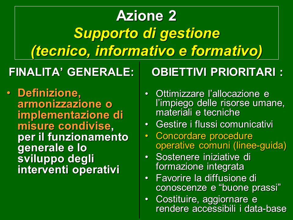 Azione 1 Raccordo inter-intraistituzionale FINALITA GENERALE: Costruzione di una Rete Integrata di Servizi per la promozione di fattori di qualità del