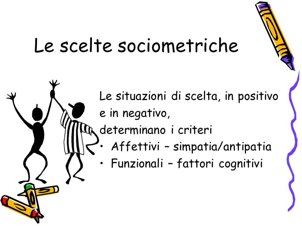 Le scelte sociometriche Le situazioni di scelta, in positivo e in negativo, determinano i criteri Affettivi – simpatia/antipatia Funzionali – fattori