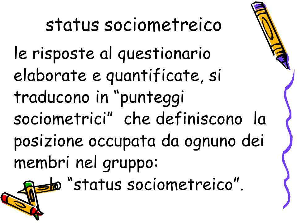 status sociometreico le risposte al questionario elaborate e quantificate, si traducono in punteggi sociometrici che definiscono la posizione occupata