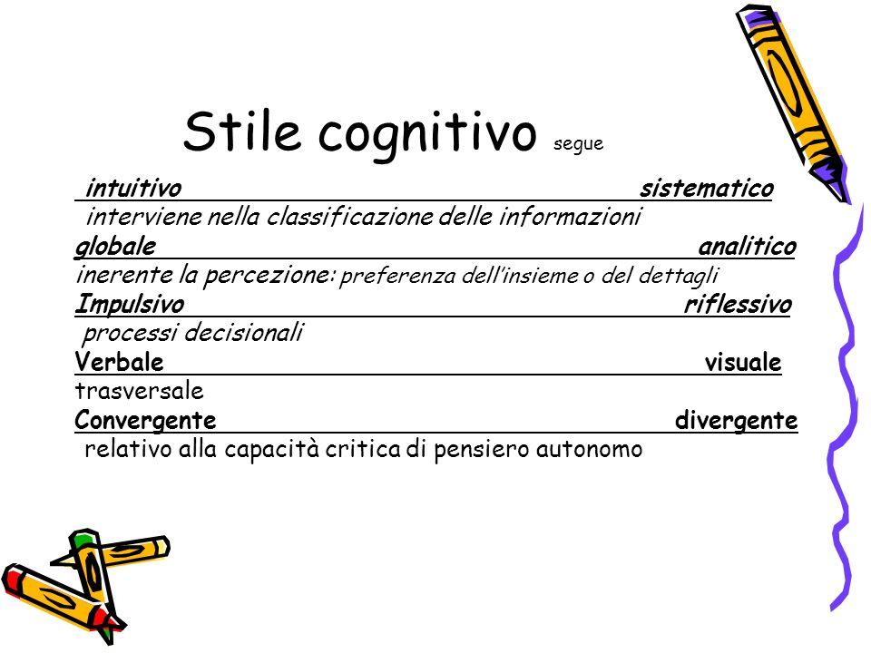 Stile cognitivo segue intuitivo sistematico interviene nella classificazione delle informazioni globale analitico inerente la percezione: preferenza d