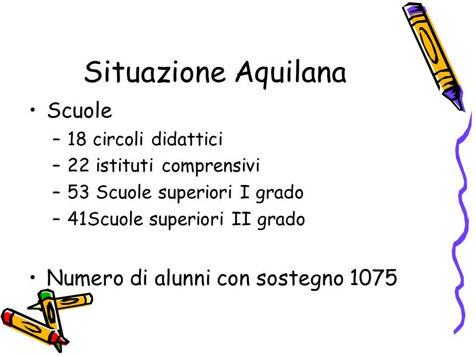 Situazione Aquilana Scuole –18 circoli didattici –22 istituti comprensivi –53 Scuole superiori I grado –41Scuole superiori II grado Numero di alunni c