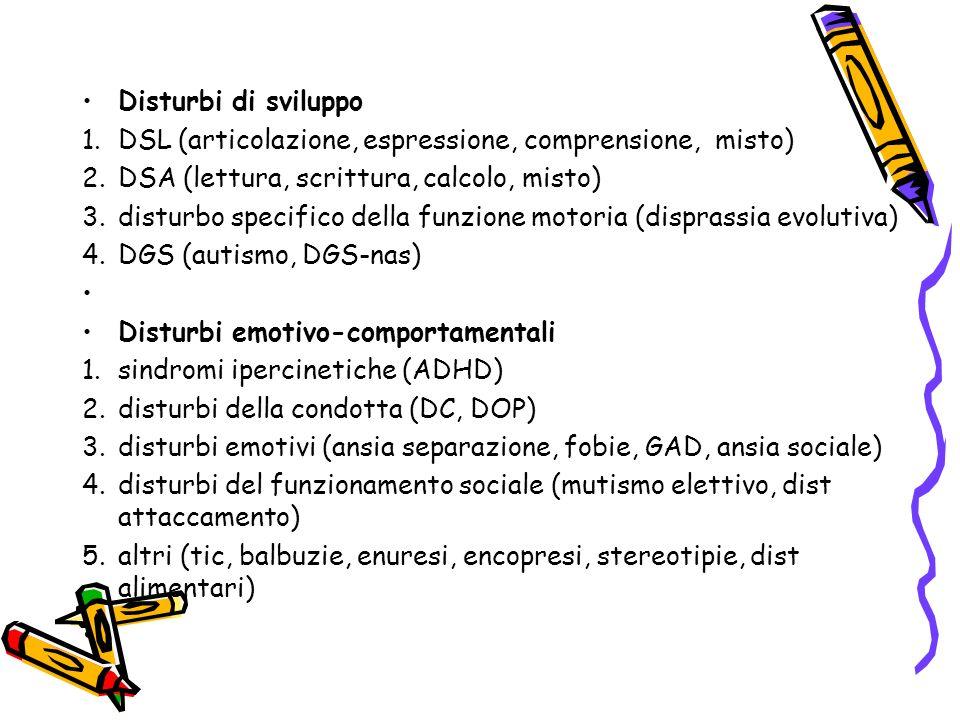 Disturbi di sviluppo 1.DSL (articolazione, espressione, comprensione, misto) 2.DSA (lettura, scrittura, calcolo, misto) 3.disturbo specifico della fun