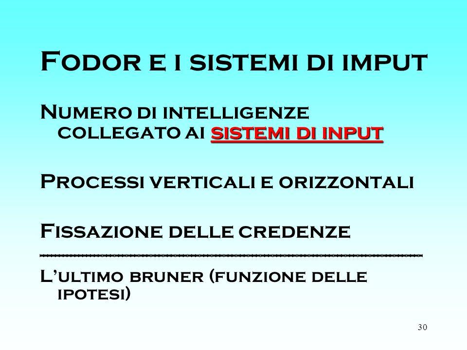 30 Fodor e i sistemi di imput sistemi di input Numero di intelligenze collegato ai sistemi di input Processi verticali e orizzontali Fissazione delle credenze ----------------------------------------------------------------------------------------------- Lultimo bruner (funzione delle ipotesi)
