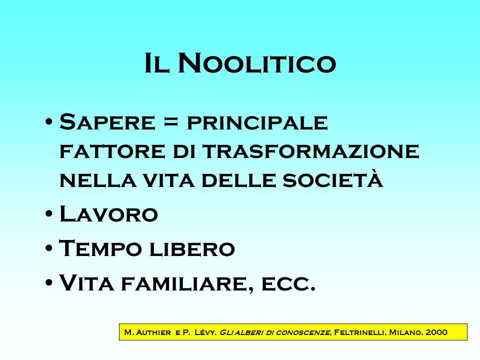34 Il Noolitico Sapere = principale fattore di trasformazione nella vita delle società Lavoro Tempo libero Vita familiare, ecc.
