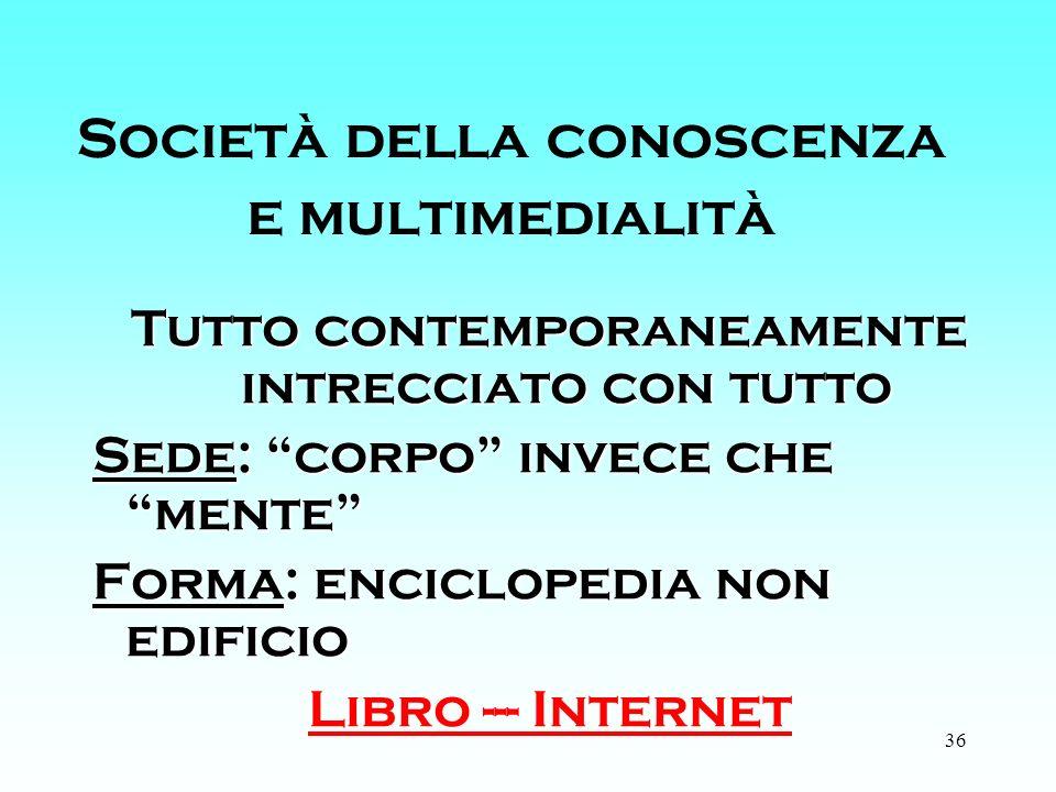 36 Società della conoscenza e multimedialità Tutto contemporaneamente intrecciato con tutto Sede: corpo invece che mente Forma: enciclopedia non edificio Libro --- Internet