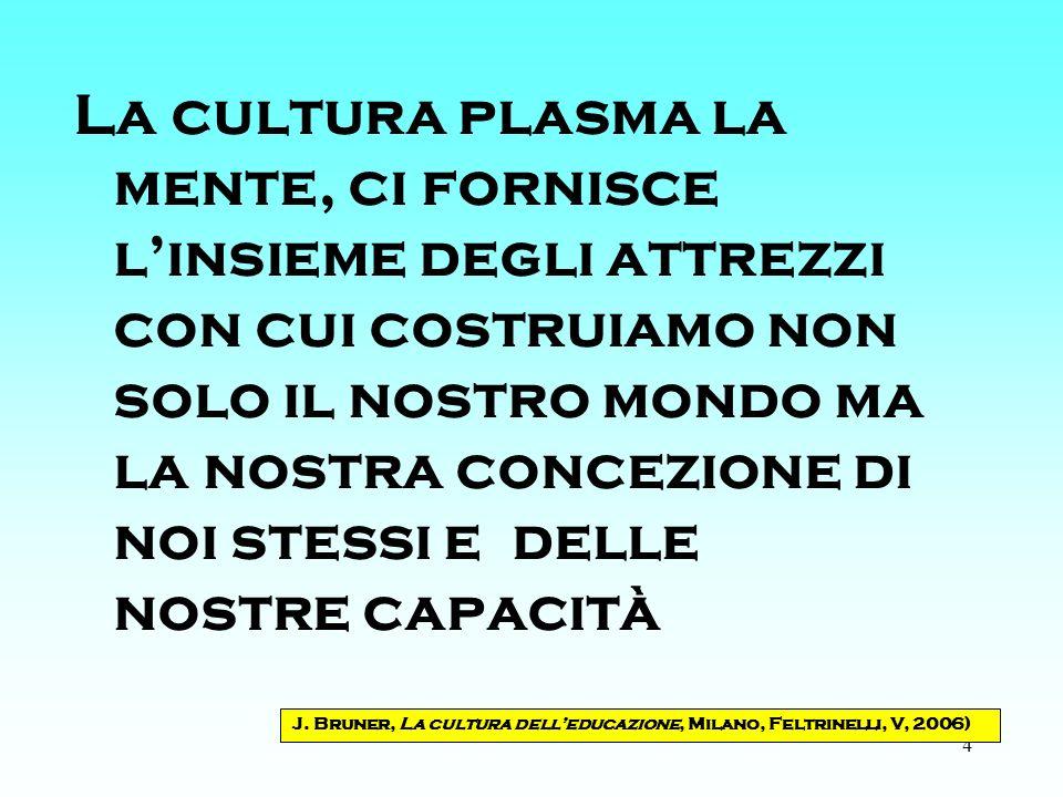 4 La cultura plasma la mente, ci fornisce linsieme degli attrezzi con cui costruiamo non solo il nostro mondo ma la nostra concezione di noi stessi e delle nostre capacità J.