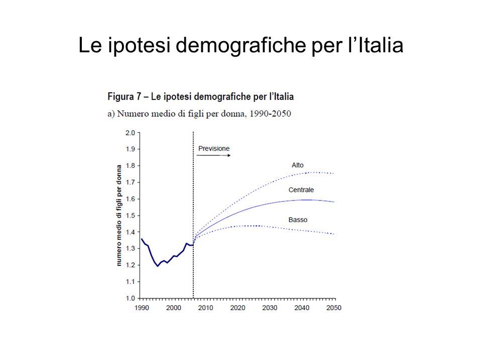 Le ipotesi demografiche per lItalia