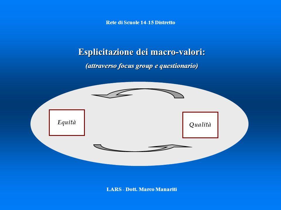 Rete di Scuole 14-15 Distretto LARS - Dott. Marco Manariti Esplicitazione dei macro-valori: (attraverso focus group e questionario) Equità Qualità