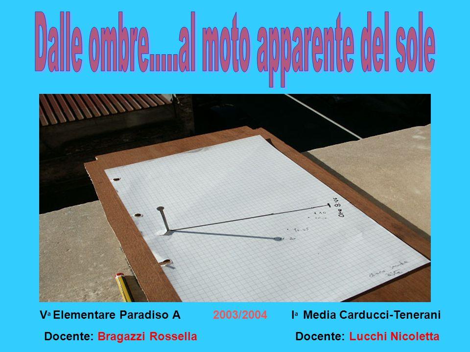 V a Elementare Paradiso A 2003/2004 I a Media Carducci-Tenerani Docente: Bragazzi Rossella Docente: Lucchi Nicoletta