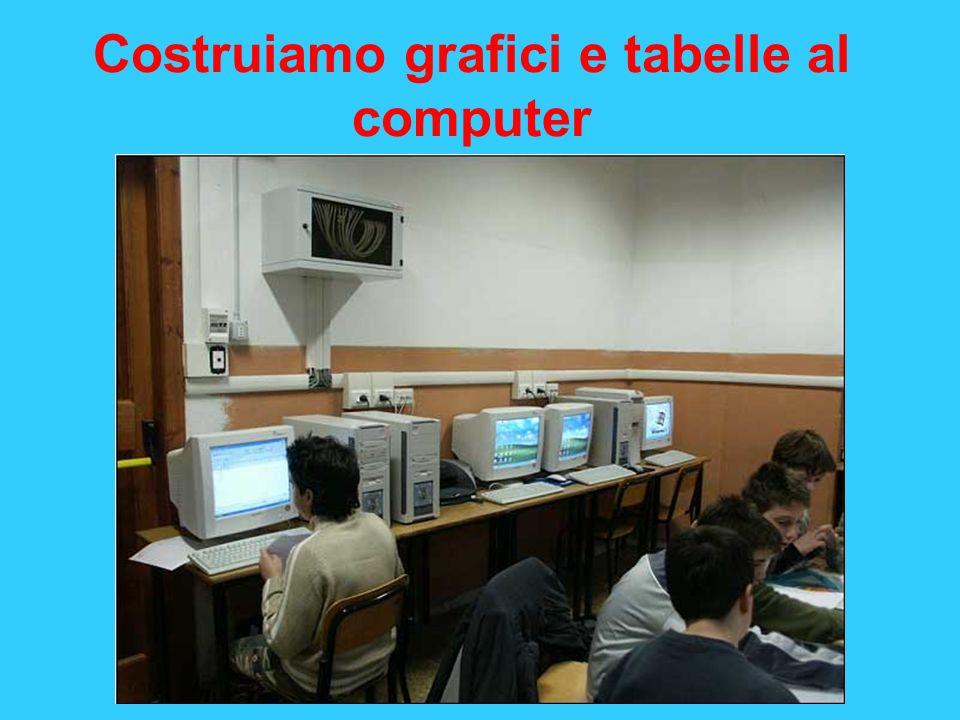 Costruiamo grafici e tabelle al computer