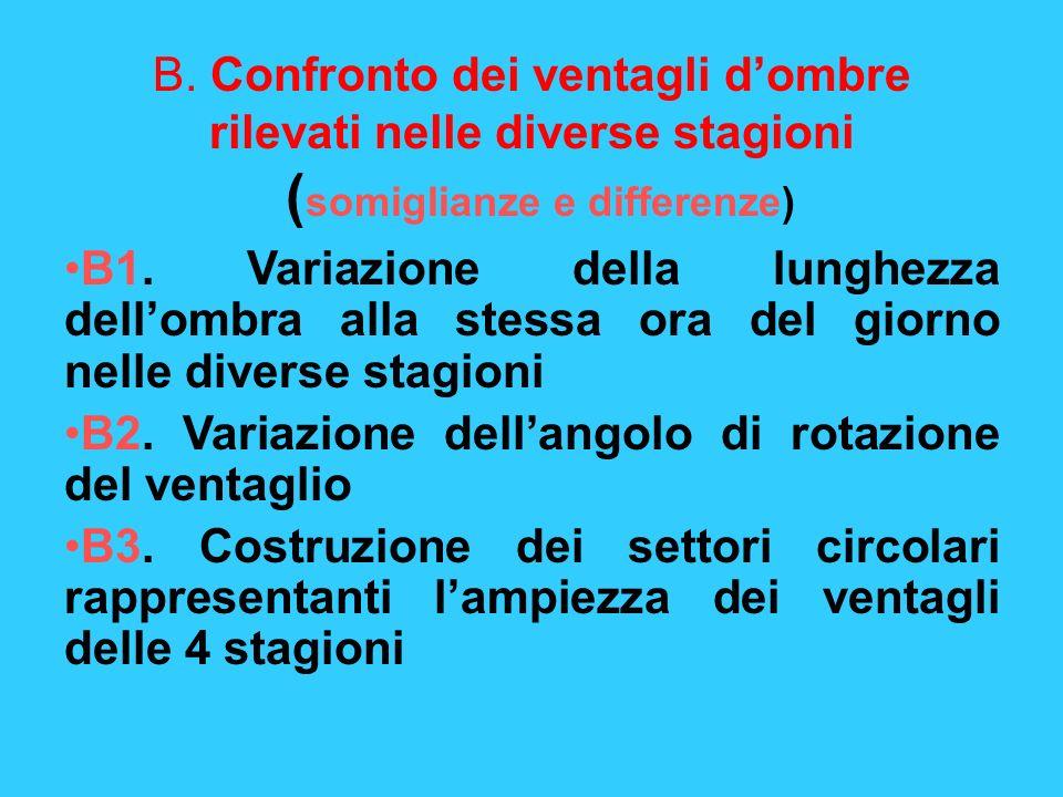 B. Confronto dei ventagli dombre rilevati nelle diverse stagioni ( somiglianze e differenze) B1. Variazione della lunghezza dellombra alla stessa ora