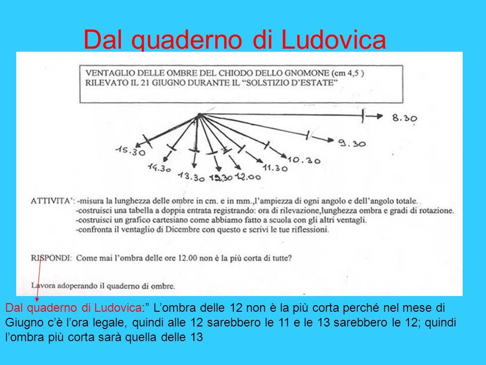 Dal quaderno di Ludovica Dal quaderno di Ludovica: Lombra delle 12 non è la più corta perché nel mese di Giugno cè lora legale, quindi alle 12 sarebbe