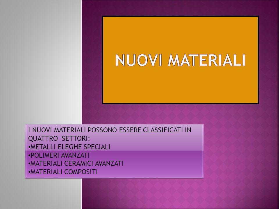 I NUOVI MATERIALI POSSONO ESSERE CLASSIFICATI IN QUATTRO SETTORI: METALLI ELEGHE SPECIALI POLIMERI AVANZATI MATERIALI CERAMICI AVANZATI MATERIALI COMPOSITI I NUOVI MATERIALI POSSONO ESSERE CLASSIFICATI IN QUATTRO SETTORI: METALLI ELEGHE SPECIALI POLIMERI AVANZATI MATERIALI CERAMICI AVANZATI MATERIALI COMPOSITI