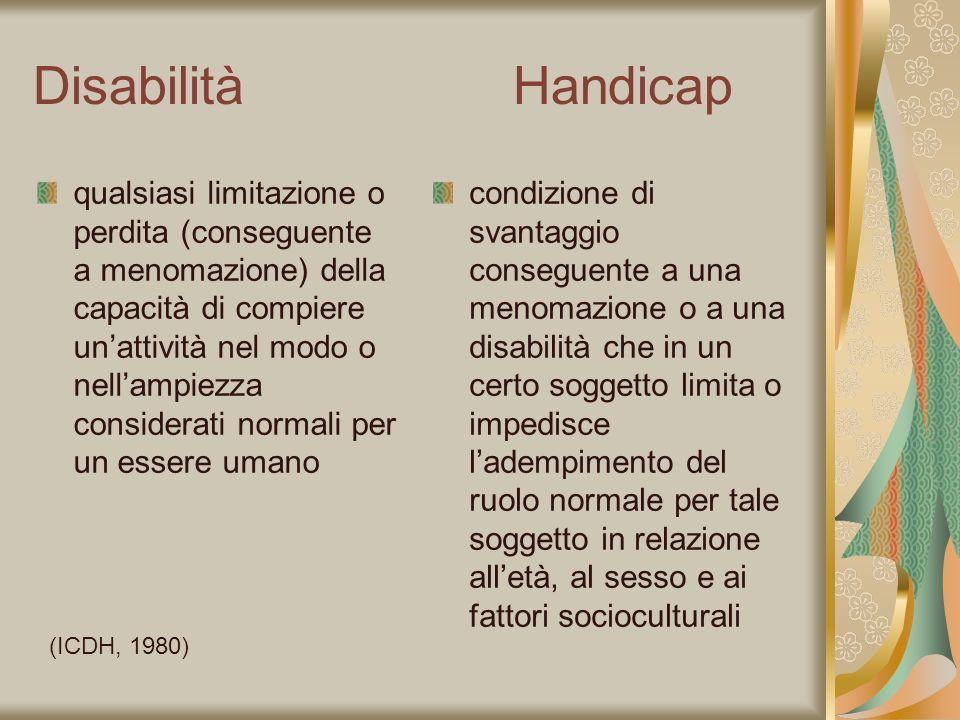 DisabilitàHandicap qualsiasi limitazione o perdita (conseguente a menomazione) della capacità di compiere unattività nel modo o nellampiezza considera