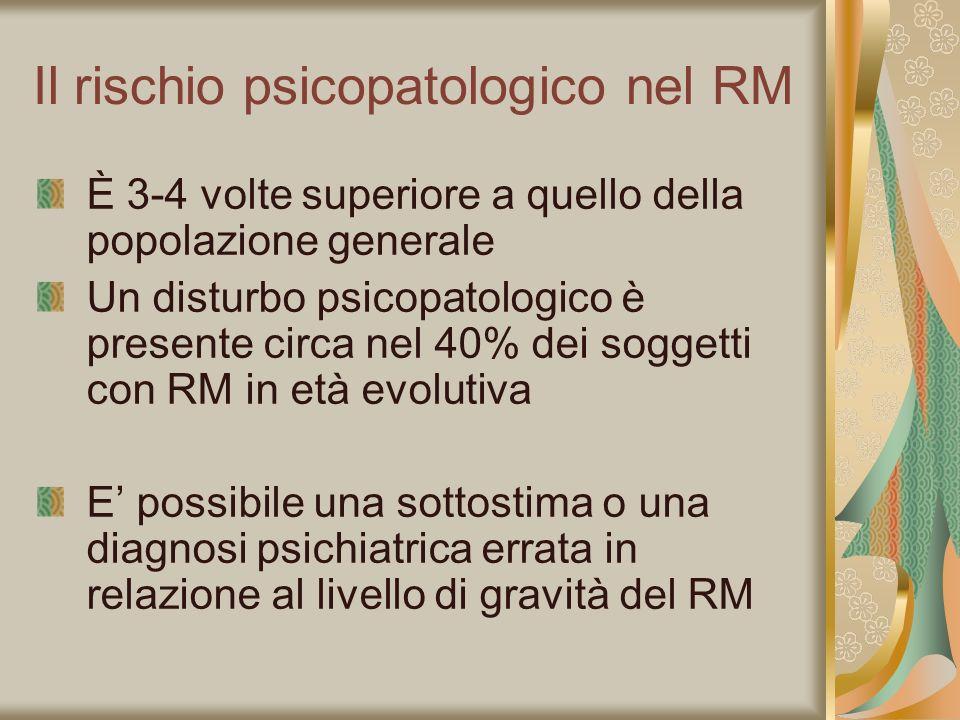 Il rischio psicopatologico nel RM È 3-4 volte superiore a quello della popolazione generale Un disturbo psicopatologico è presente circa nel 40% dei s