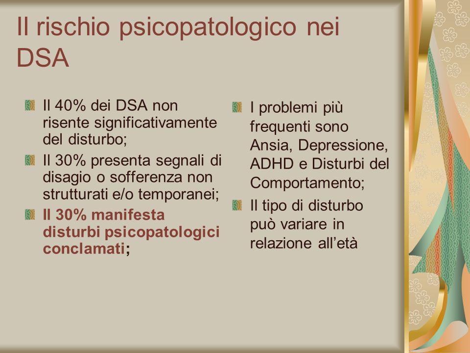 Il rischio psicopatologico nei DSA Il 40% dei DSA non risente significativamente del disturbo; Il 30% presenta segnali di disagio o sofferenza non str