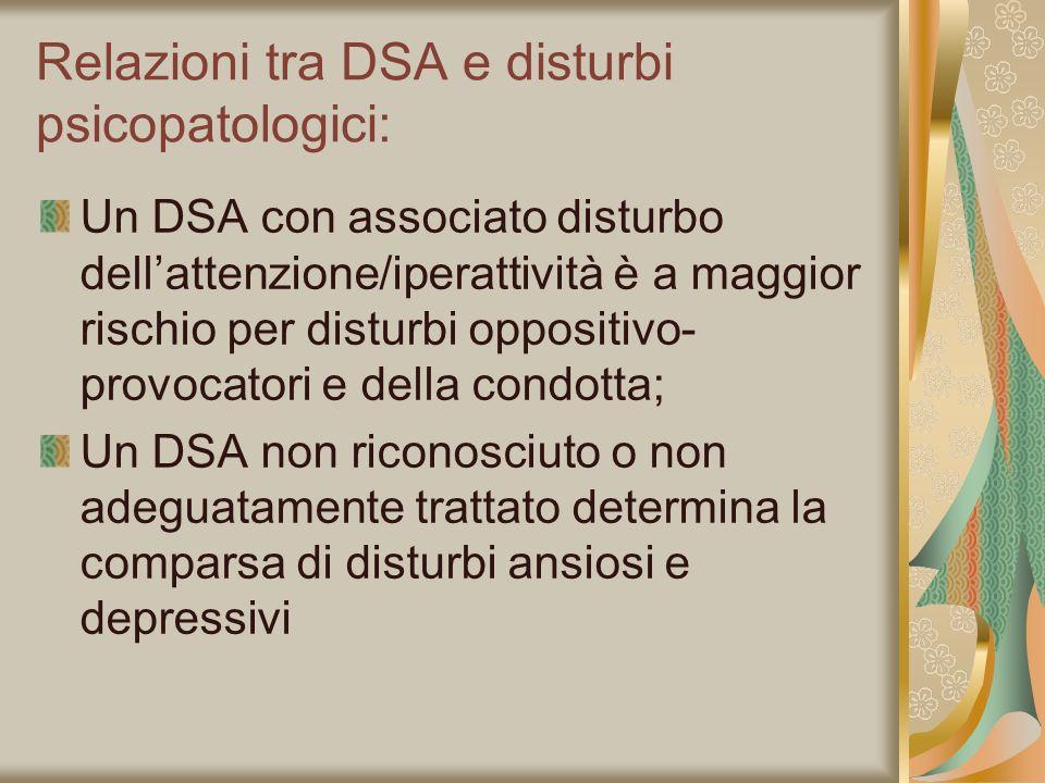 Relazioni tra DSA e disturbi psicopatologici: Un DSA con associato disturbo dellattenzione/iperattività è a maggior rischio per disturbi oppositivo- p