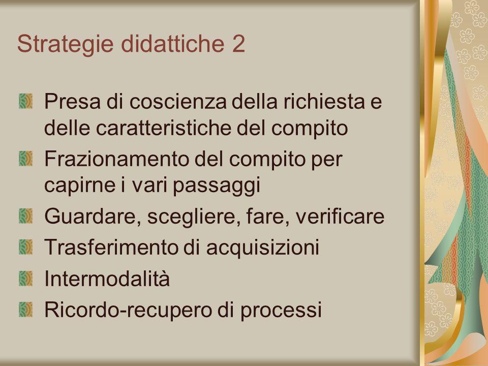 Strategie didattiche 2 Presa di coscienza della richiesta e delle caratteristiche del compito Frazionamento del compito per capirne i vari passaggi Gu
