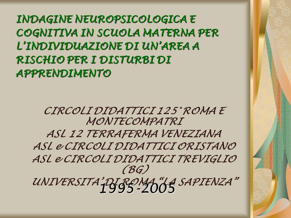 INDAGINE NEUROPSICOLOGICA E COGNITIVA IN SCUOLA MATERNA PER LINDIVIDUAZIONE DI UNAREA A RISCHIO PER I DISTURBI DI APPRENDIMENTO CIRCOLI DIDATTICI 125°