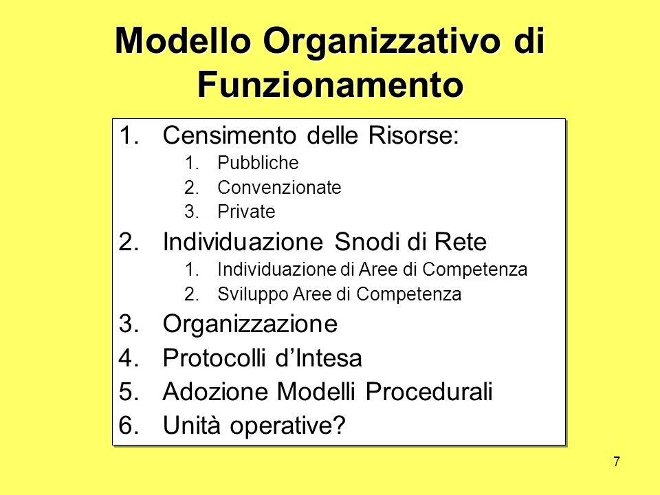 7 Modello Organizzativo di Funzionamento 1.Censimento delle Risorse: 1.Pubbliche 2.Convenzionate 3.Private 2.Individuazione Snodi di Rete 1.Individuaz