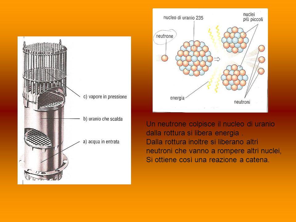 Un neutrone colpisce il nucleo di uranio dalla rottura si libera energia. Dalla rottura inoltre si liberano altri neutroni che vanno a rompere altri n