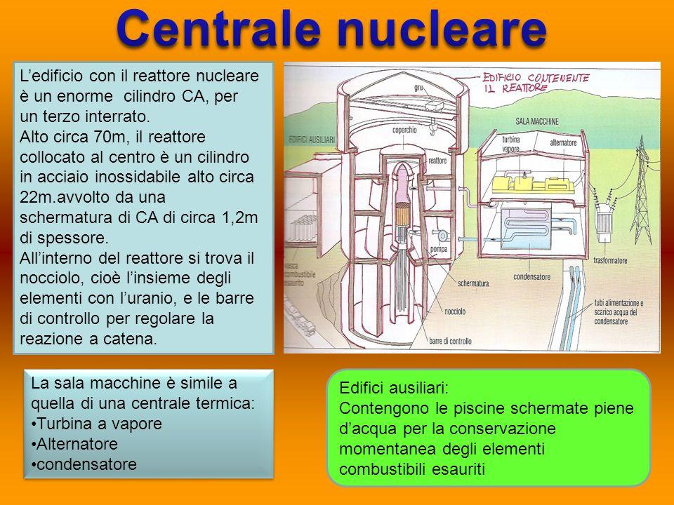 Ledificio con il reattore nucleare è un enorme cilindro CA, per un terzo interrato. Alto circa 70m, il reattore collocato al centro è un cilindro in a