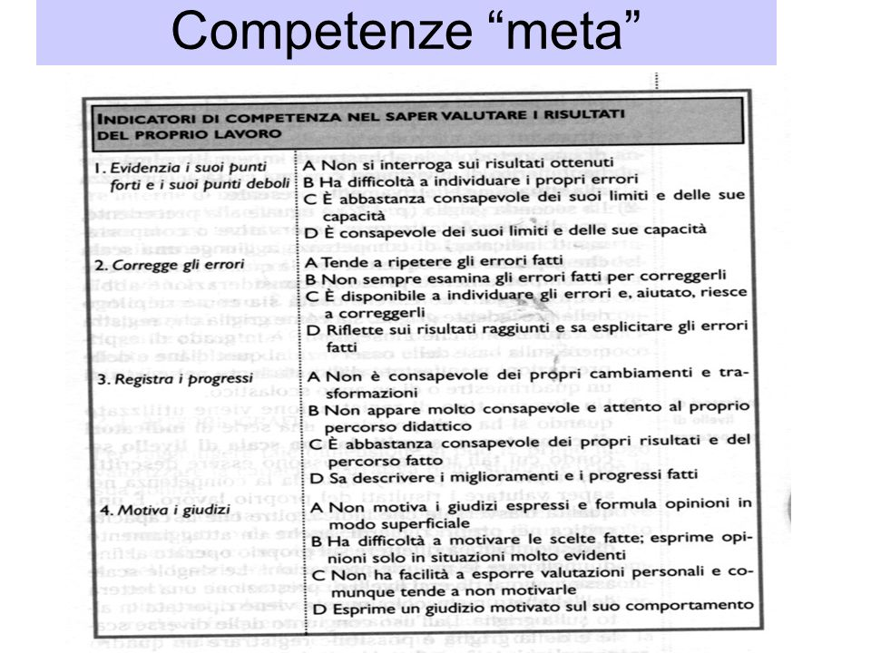 Competenze meta