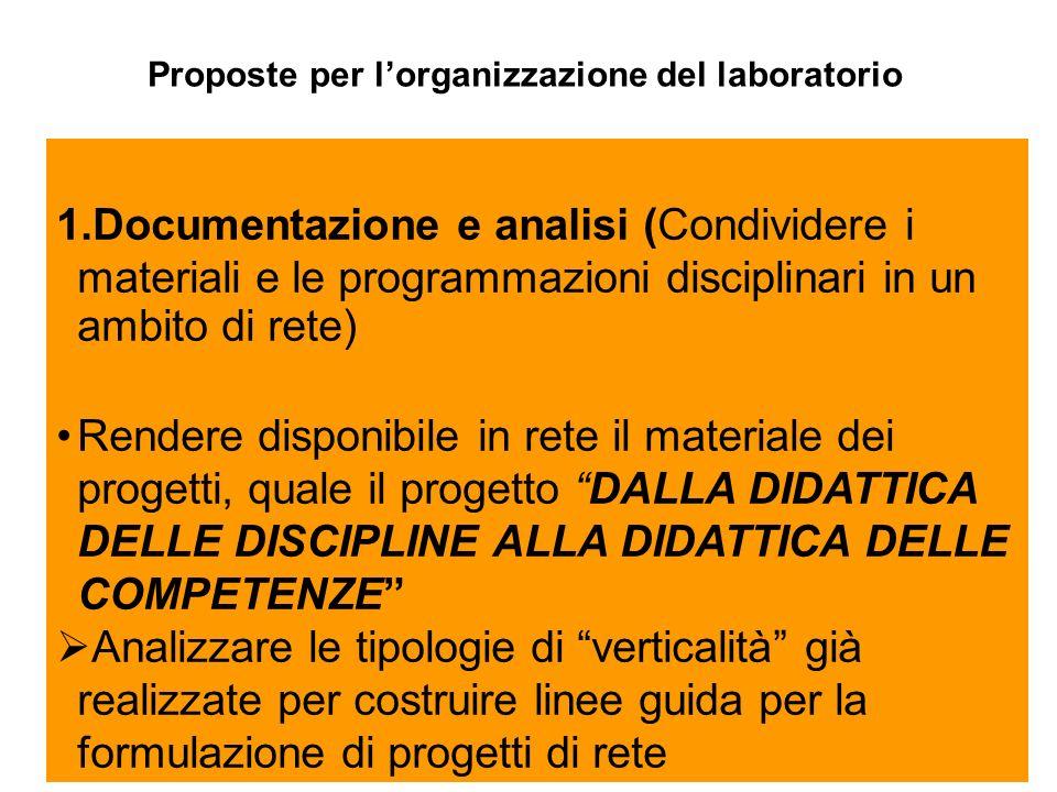 1.Documentazione e analisi (Condividere i materiali e le programmazioni disciplinari in un ambito di rete) Rendere disponibile in rete il materiale de