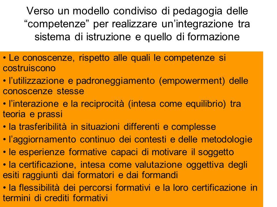 Verso un modello condiviso di pedagogia delle competenze per realizzare unintegrazione tra sistema di istruzione e quello di formazione Le conoscenze,