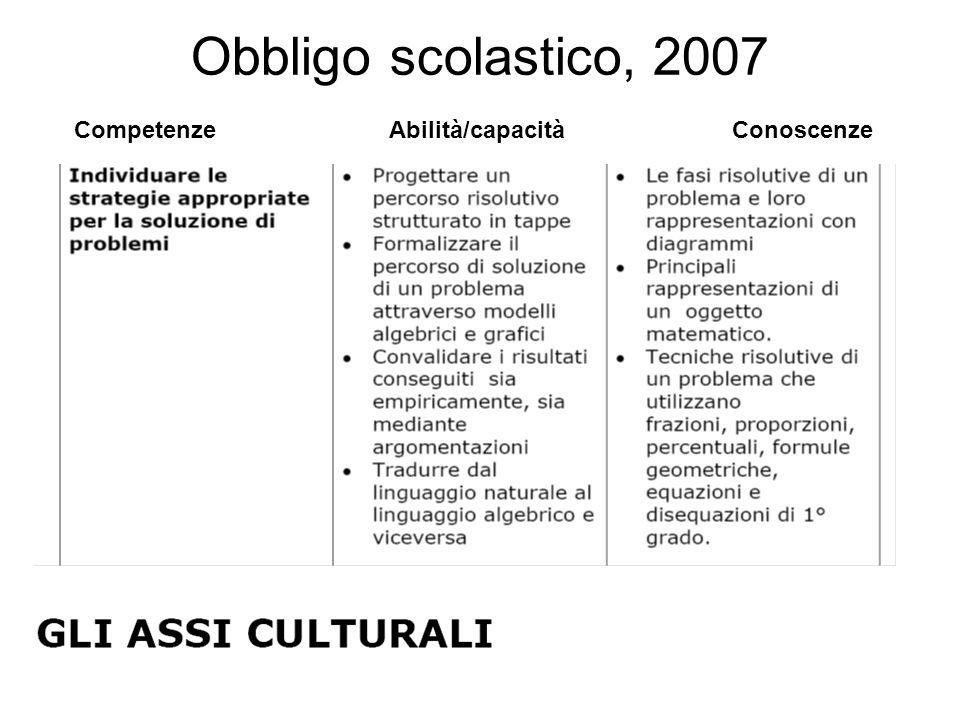 Obbligo scolastico, 2007 Competenze Abilità/capacità Conoscenze