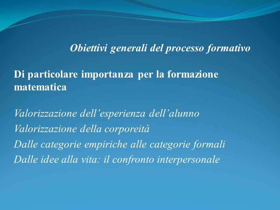 Obiettivi generali del processo formativo Di particolare importanza per la formazione matematica Valorizzazione dellesperienza dellalunno Valorizzazio