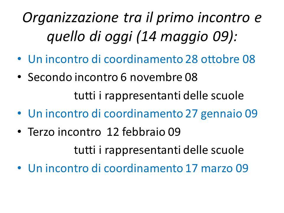 Organizzazione tra il primo incontro e quello di oggi (14 maggio 09): Un incontro di coordinamento 28 ottobre 08 Secondo incontro 6 novembre 08 tutti